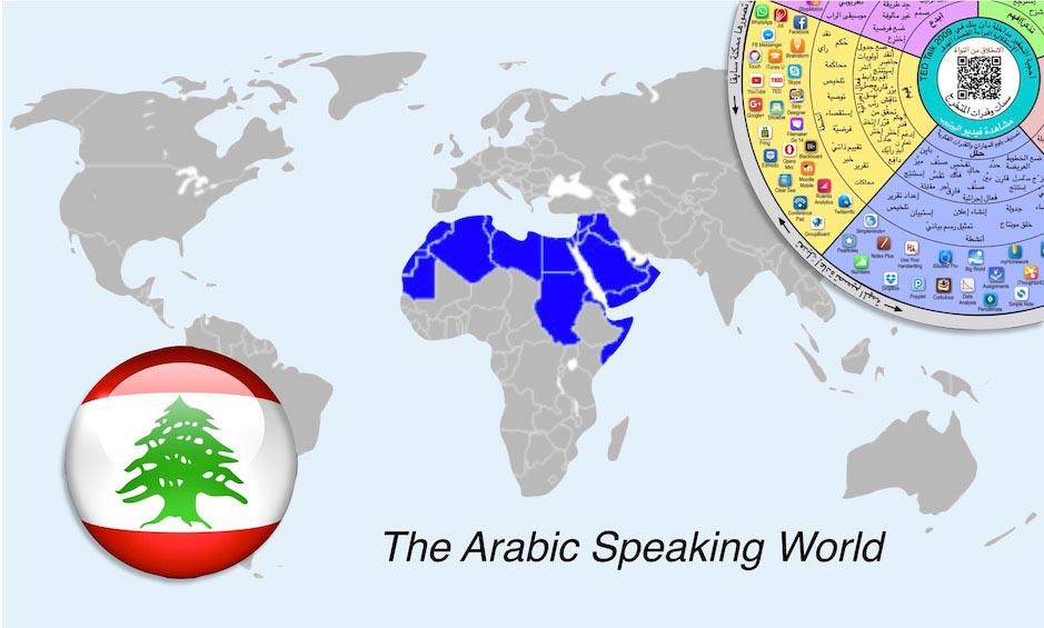 The Arabic Padagogy Wheel Post