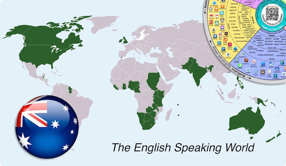The English Padaogogy Wheel Post