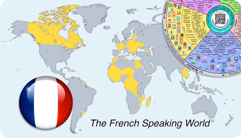 The French Padagogy Wheel Post