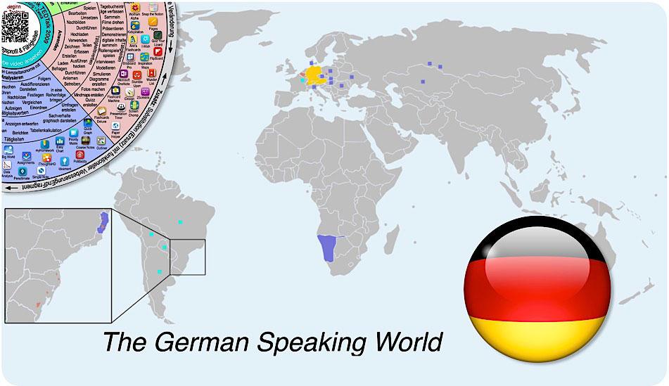 The German Padagogy Wheel Post