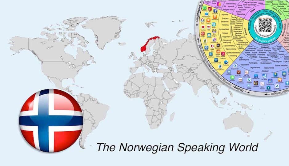 The Norwegian Padagogy Wheel Post