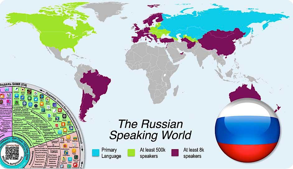 The Russian Padagogy Wheel Post